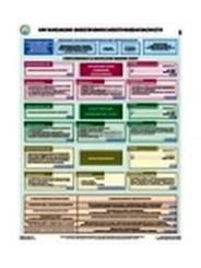 Организация обеспечения электробезопасности  (3л.)