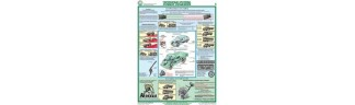 """Плакаты """"Проверка технического состояния автотранспортных средств"""""""