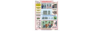 Технические меры электробезопасности