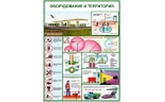 "Плакаты ""Безопасность работ на АЗС"""