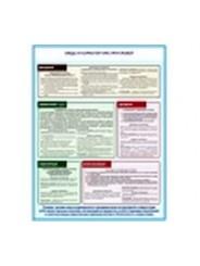 """Плакаты """"Организация обучения безопасности труда"""""""