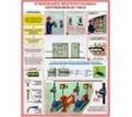 Заземление и защитные меры электробезопасности (напряжение до 1000 В)